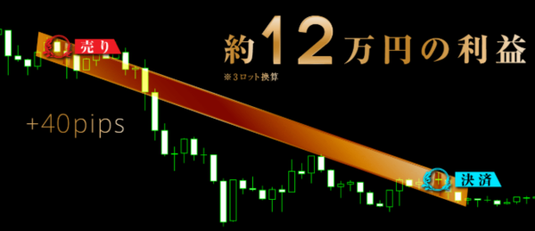 億スキャFX・サラリーマン12万円.PNG