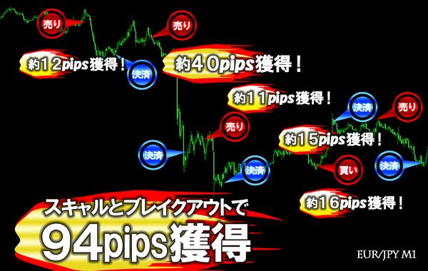 IQ190・94pipsブレイクアウト初動.png